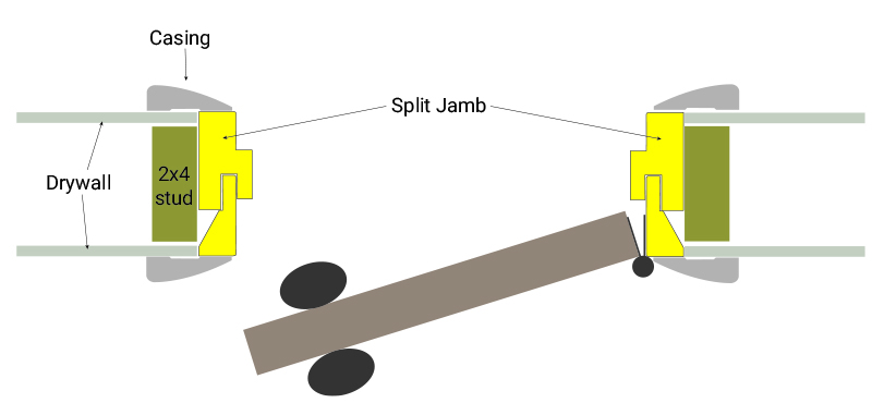 flat jamb facts and details