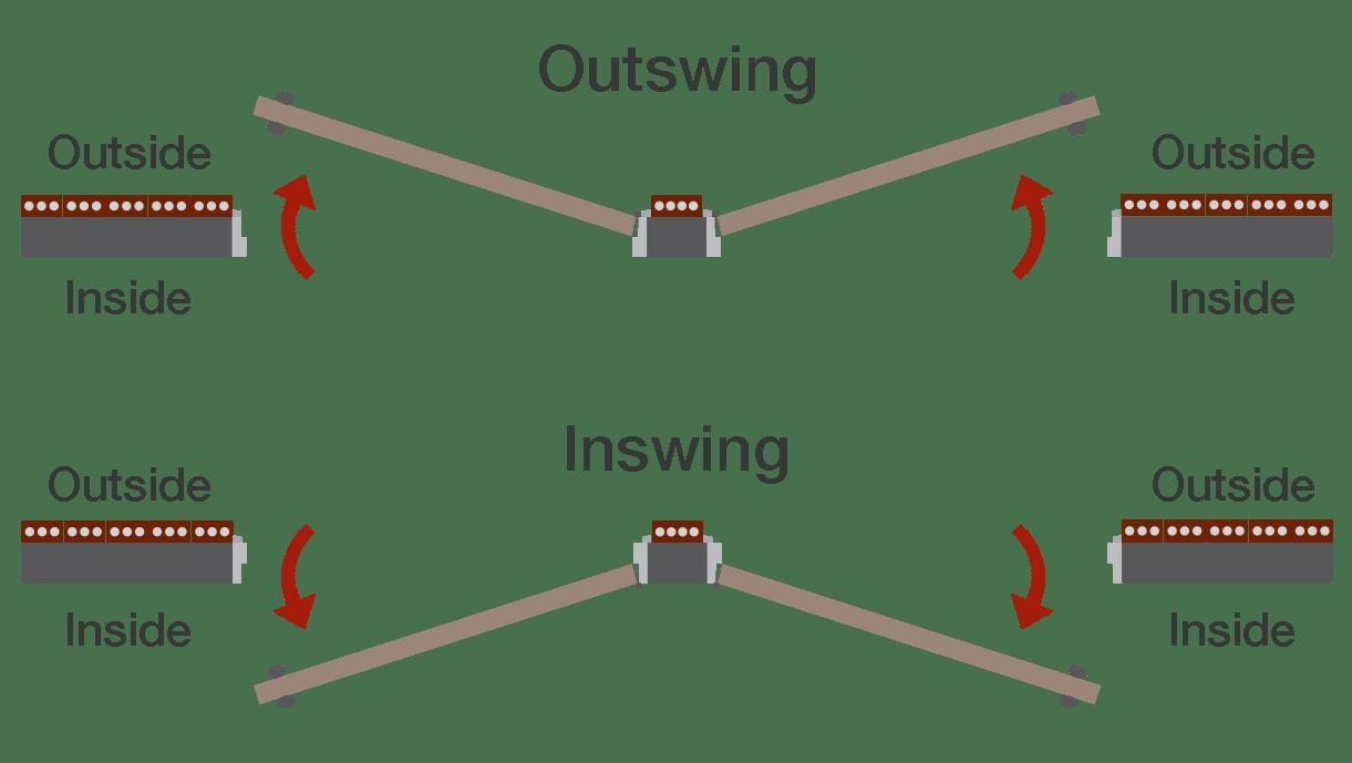 how to determine door inswing